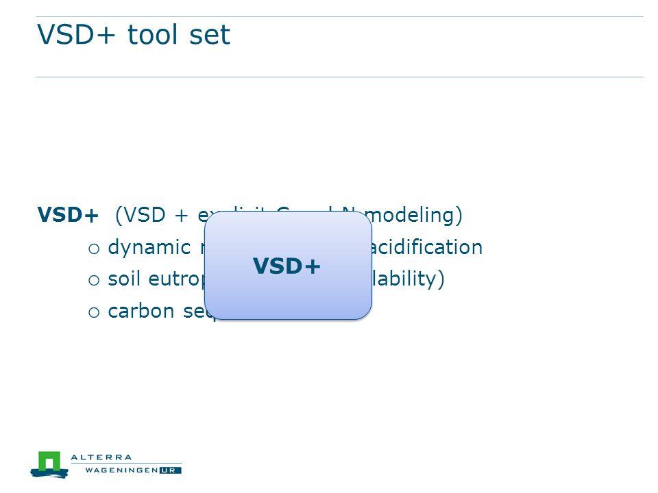 VSD+ tool set VSD+ (VSD + explicit C and N modeling) o dynamic modeling of soil acidification o soil eutrophication (N availability) o carbon sequestr
