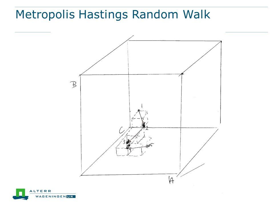 Metropolis Hastings Random Walk