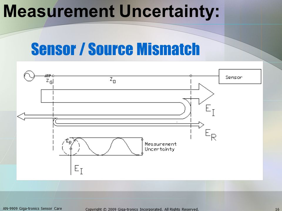 Measurement Uncertainty: Sensor / Source Mismatch AN-9909 Giga-tronics Sensor Care 16Copyright © 2009 Giga-tronics Incorporated. All Rights Reserved.