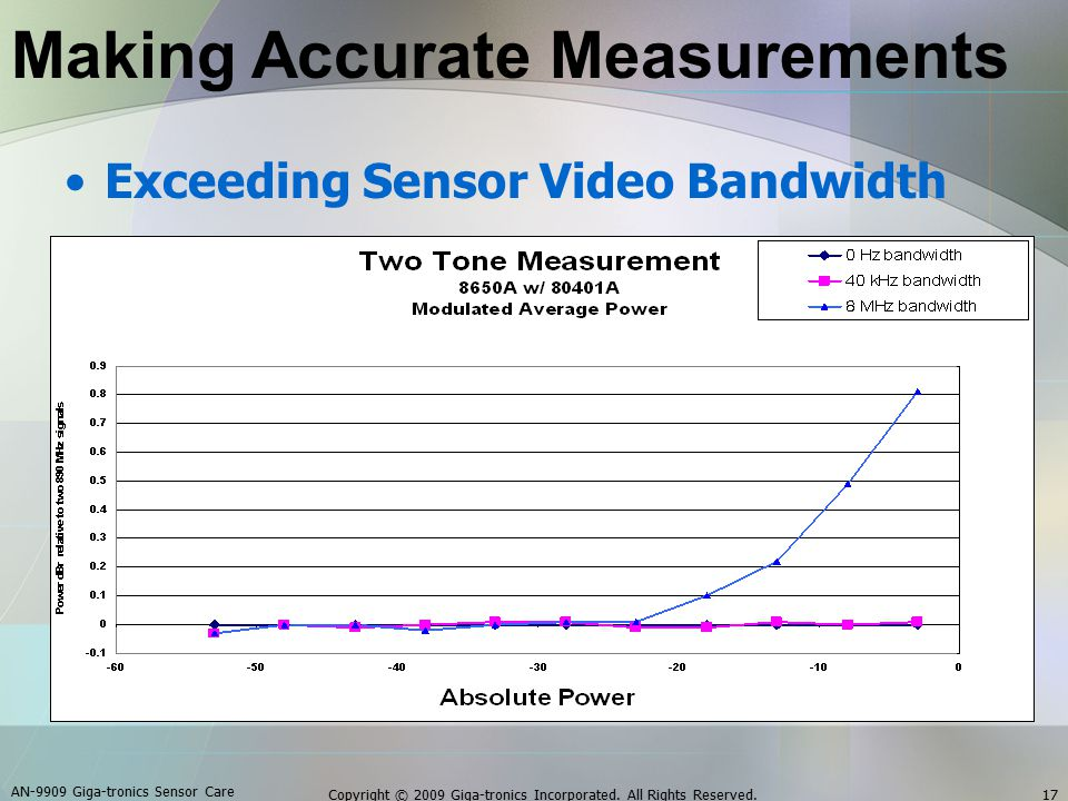 Making Accurate Measurements Exceeding Sensor Video Bandwidth AN-9909 Giga-tronics Sensor Care 17Copyright © 2009 Giga-tronics Incorporated.