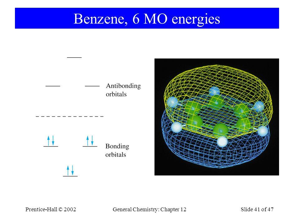 Prentice-Hall © 2002General Chemistry: Chapter 12Slide 41 of 47 Benzene, 6 MO energies