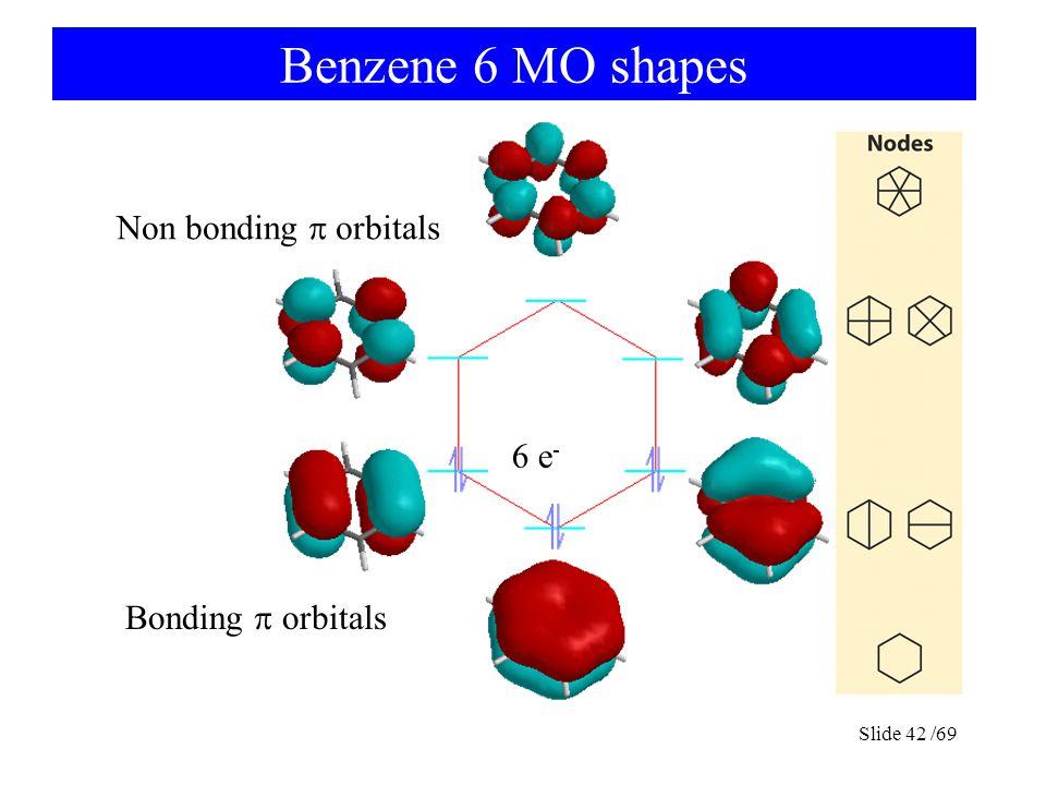 Benzene 6 MO shapes Slide 42 /69 Bonding  orbitals 6 e - Non bonding  orbitals