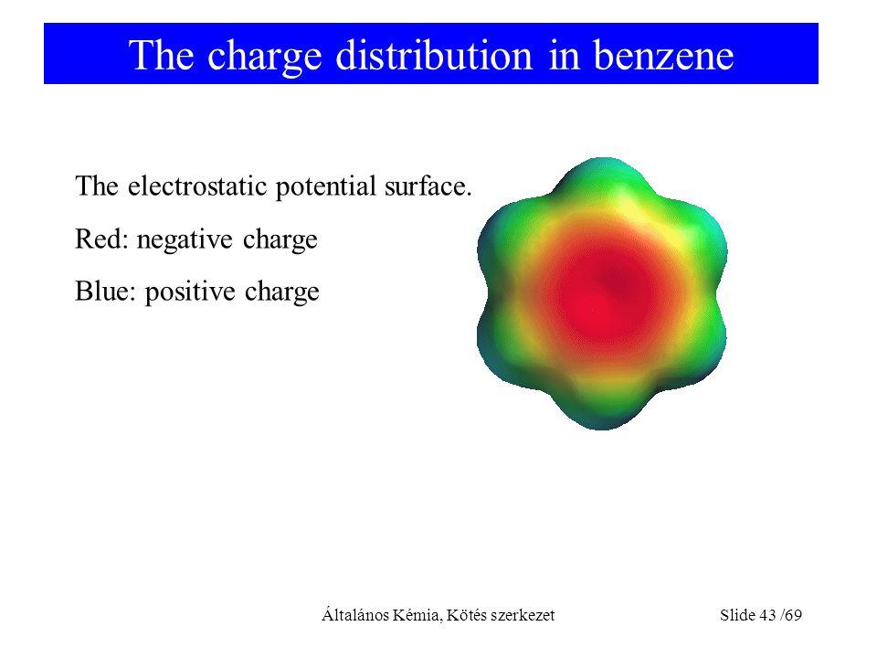 The charge distribution in benzene Általános Kémia, Kötés szerkezetSlide 43 /69 The electrostatic potential surface.