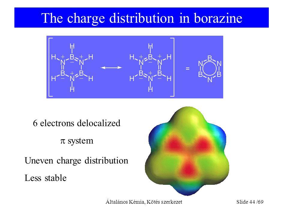 The charge distribution in borazine Általános Kémia, Kötés szerkezetSlide 44 /69 Uneven charge distribution Less stable 6 electrons delocalized  system