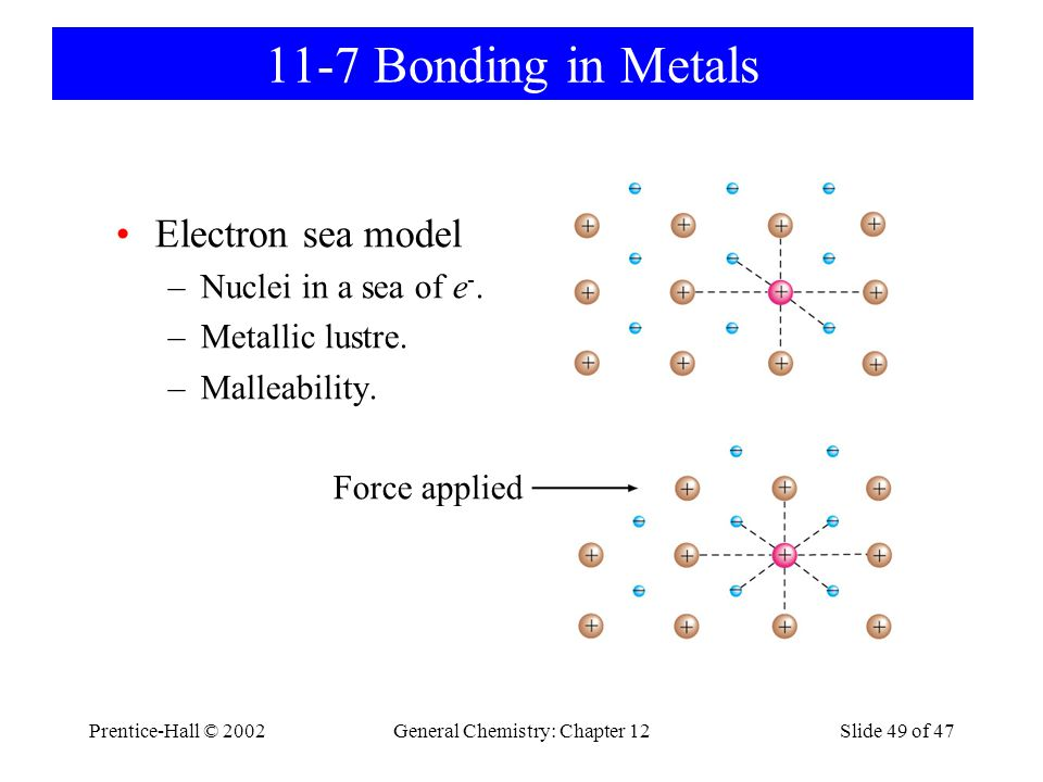 Prentice-Hall © 2002General Chemistry: Chapter 12Slide 49 of 47 11-7 Bonding in Metals Electron sea model –Nuclei in a sea of e -.