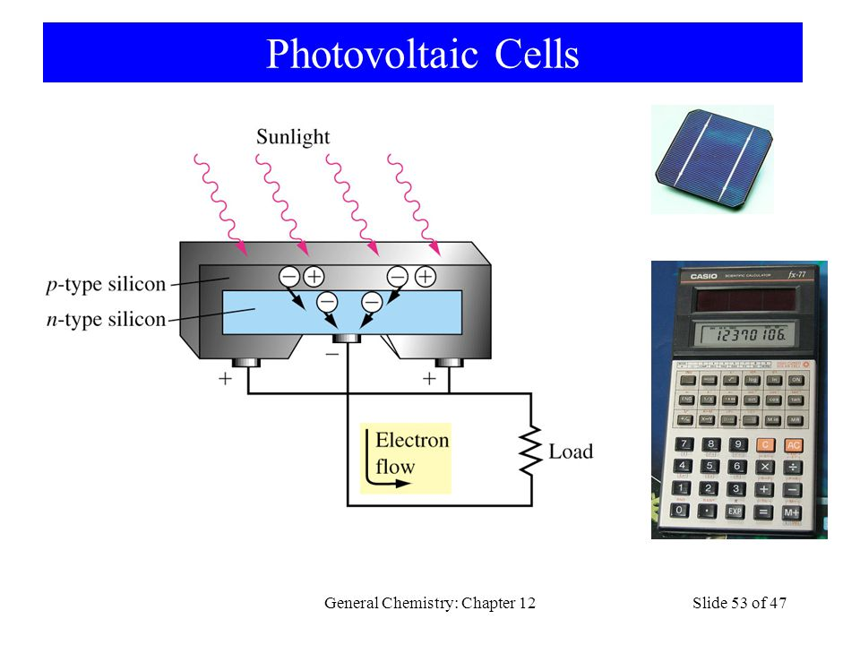 General Chemistry: Chapter 12Slide 53 of 47 Photovoltaic Cells