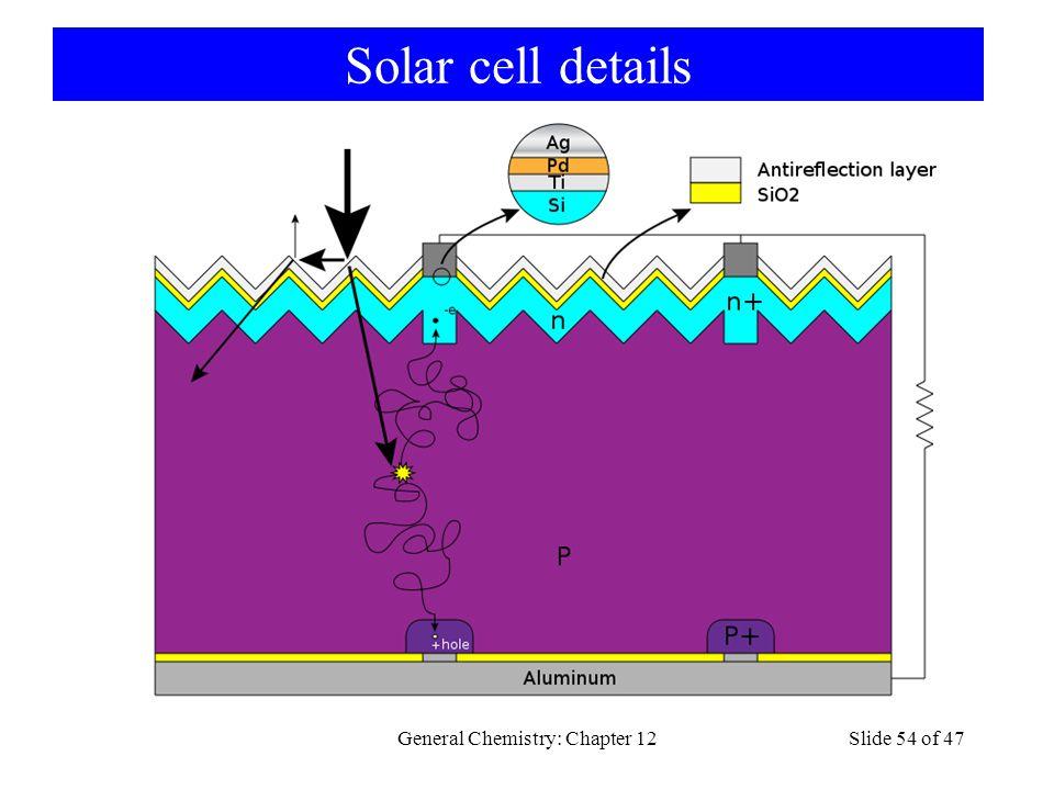 Solar cell details General Chemistry: Chapter 12Slide 54 of 47