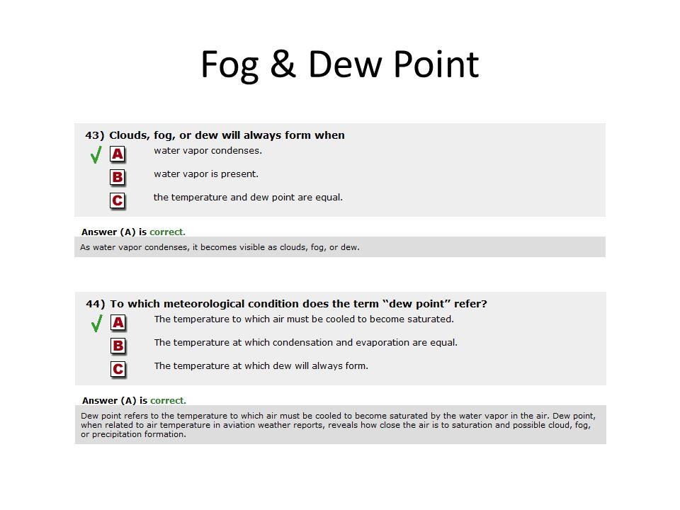 Fog & Dew Point