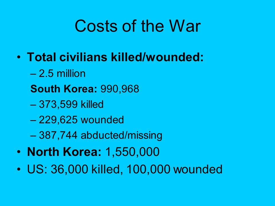 Costs of the War Total civilians killed/wounded: –2.5 million South Korea: 990,968 –373,599 killed –229,625 wounded –387,744 abducted/missing North Korea: 1,550,000 US: 36,000 killed, 100,000 wounded
