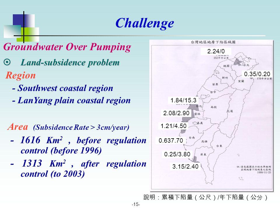 -15- Groundwater Over Pumping  Land-subsidence problem Region - Southwest coastal region - LanYang plain coastal region Area (Subsidence Rate > 3cm/year) - 1616 Km 2, before regulation control (before 1996) - 1313 Km 2, after regulation control (to 2003) 2.24/0 說明:累積下陷量(公尺) / 年下陷量(公分) 0.35/0.20 1.84/15.3 2.08/2.90 1.21/4.50 0.637.70 0.25/3.80 3.15/2.40 Challenge