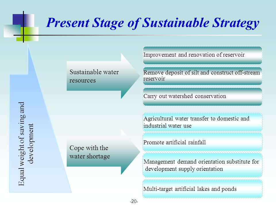 -20- Sustainable water resources Cope with the water shortage Improvement and renovation of reservoir Remove deposit of silt and construct off-stream