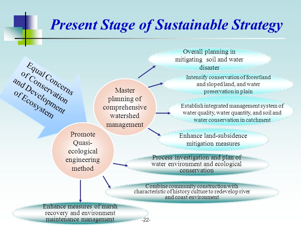-22- Equal Concerns of Conservation and Development of Ecosystem Master planning of comprehensive watershed management Promote Quasi- ecological engin