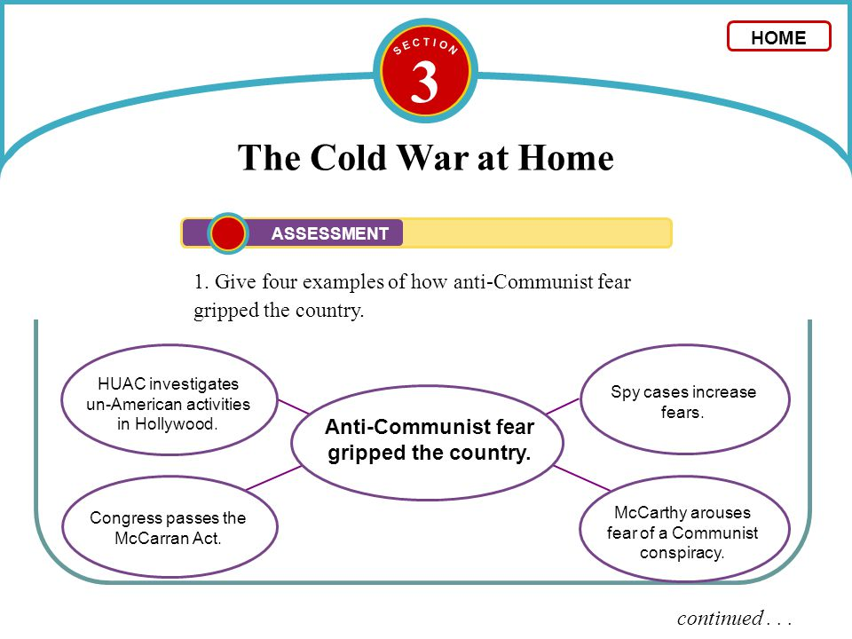 3 The Cold War at Home 1. Give four examples of how anti-Communist fear gripped the country. continued... Anti-Communist fear gripped the country. HOM
