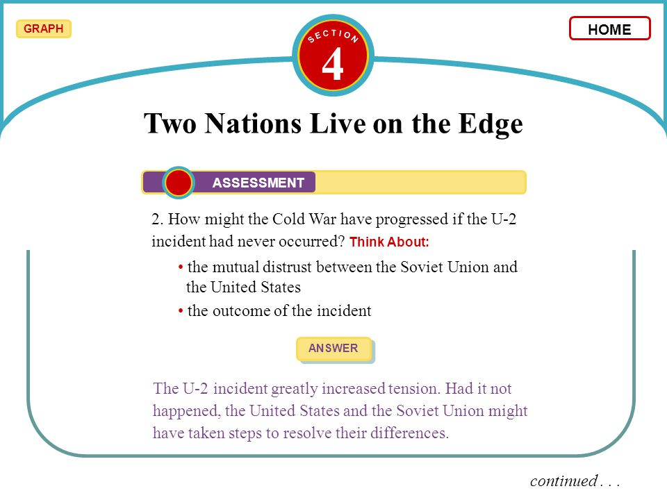 4 Two Nations Live on the Edge 2. How might the Cold War have progressed if the U-2 incident had never occurred? Think About: ANSWER The U-2 incident