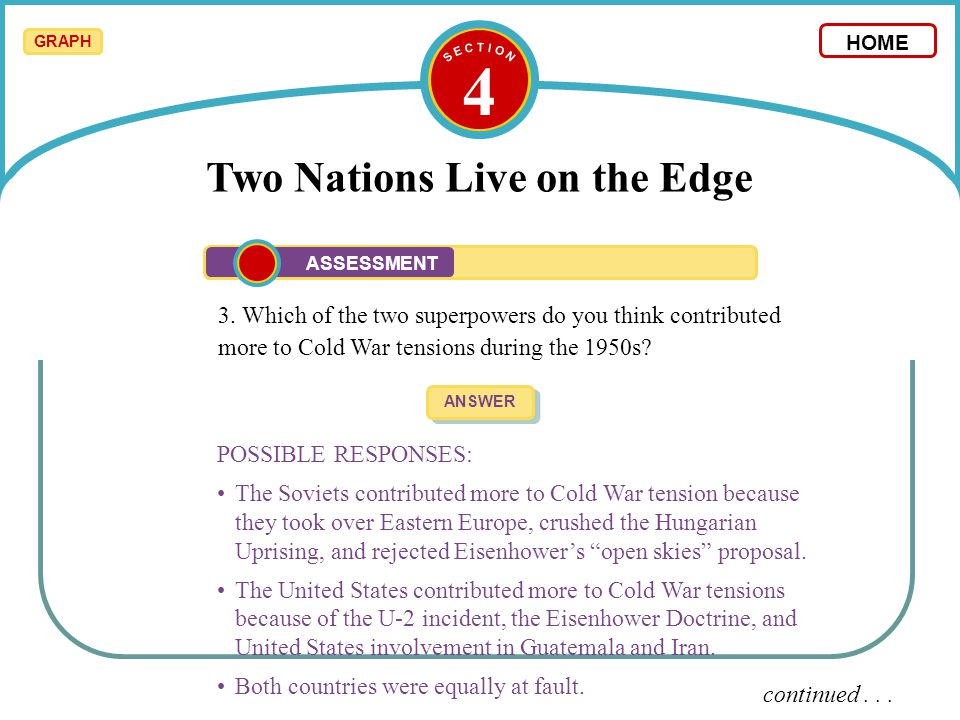 4 Two Nations Live on the Edge 3. Which of the two superpowers do you think contributed more to Cold War tensions during the 1950s? ANSWER POSSIBLE RE