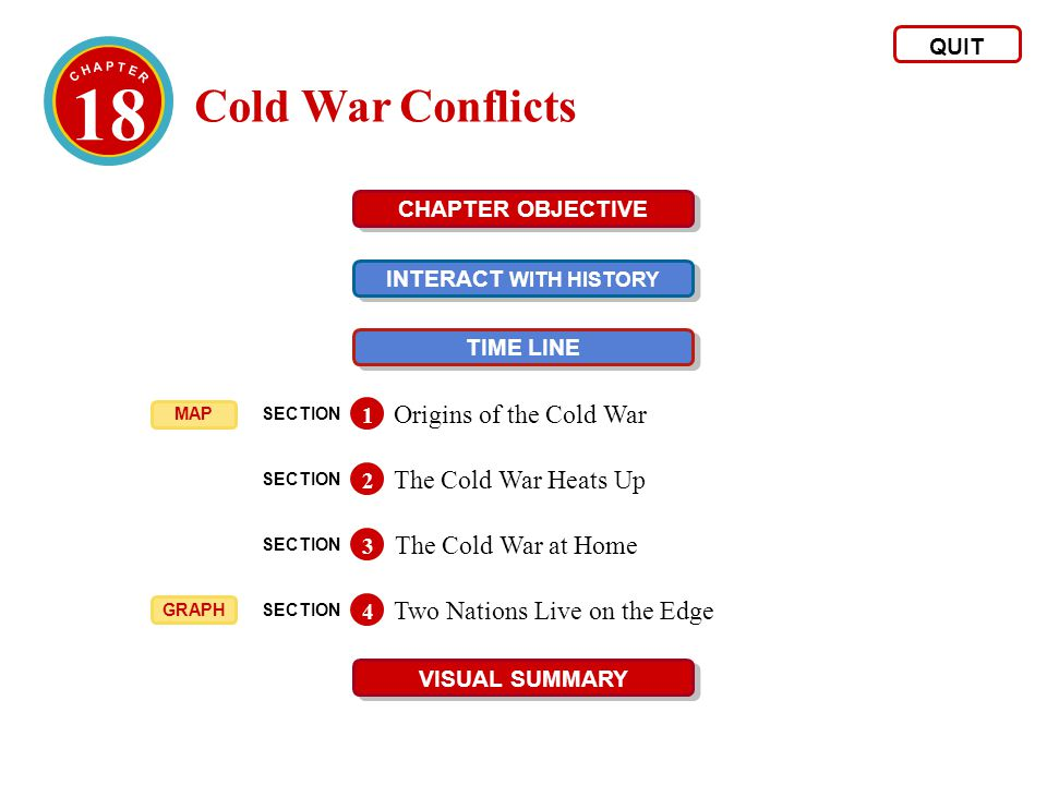18 Cold War Conflicts QUIT CHAPTER OBJECTIVE INTERACT WITH HISTORY INTERACT WITH HISTORY TIME LINE VISUAL SUMMARY SECTION Origins of the Cold War 1 SECTION The Cold War Heats Up 2 SECTION The Cold War at Home 3 SECTION Two Nations Live on the Edge 4 MAP GRAPH