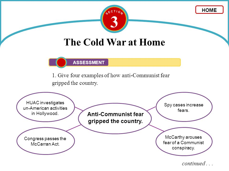 3 The Cold War at Home 1.Give four examples of how anti-Communist fear gripped the country.