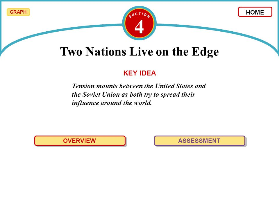 4 Two Nations Live on the Edge Tension mounts between the United States and the Soviet Union as both try to spread their influence around the world.