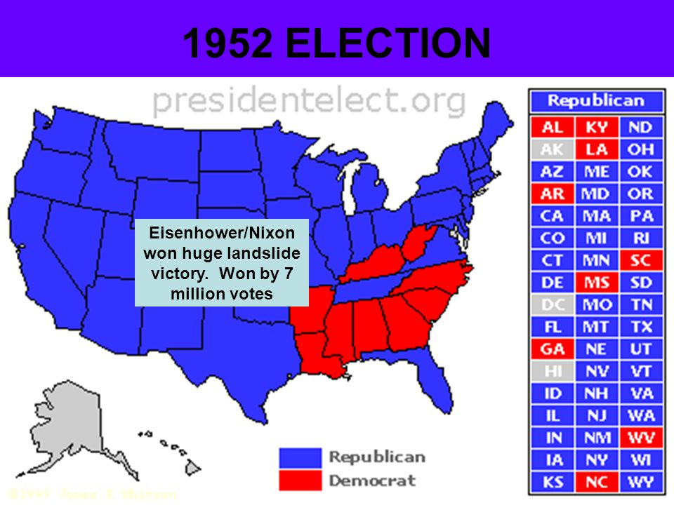 1960 ELECTION Race became a popularity contest Nixon had initial lead but blew it in a series of televised debates with Kennedy –Reinforced Nixon's image as a shady character because he sweated, shifted his eyes around, and, in general, came across as a slimeball –Kennedy came across as calm and intelligent Good use of television, plus strong support of northern blacks, Catholics, liberals and some suspect vote counting in Chicago and south Texas gave Kennedy the victory –Won by only 100,000 votes