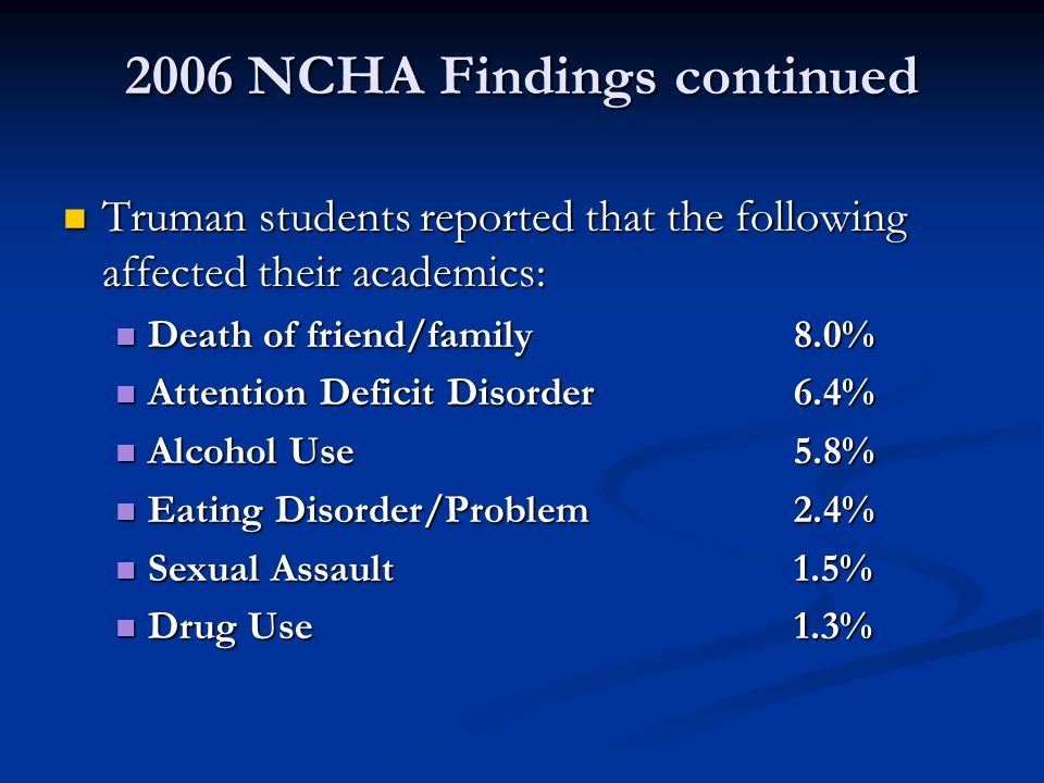 Truman students reported that the following affected their academics: Truman students reported that the following affected their academics: Death of friend/family8.0% Death of friend/family8.0% Attention Deficit Disorder6.4% Attention Deficit Disorder6.4% Alcohol Use5.8% Alcohol Use5.8% Eating Disorder/Problem2.4% Eating Disorder/Problem2.4% Sexual Assault1.5% Sexual Assault1.5% Drug Use1.3% Drug Use1.3% 2006 NCHA Findings continued