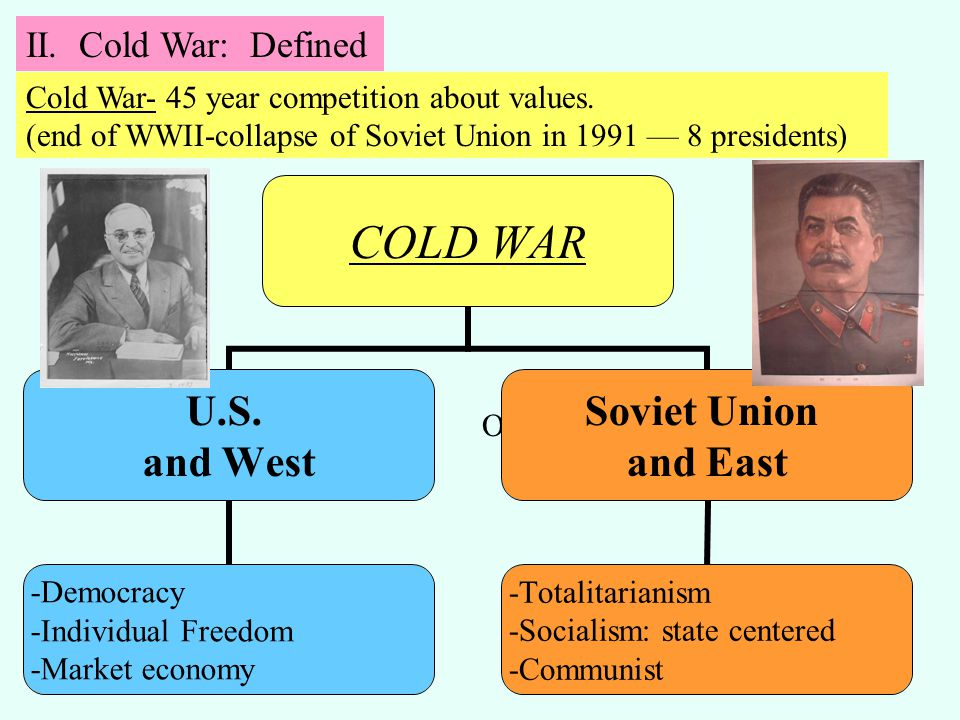 Cold War- 45 year competition about values.