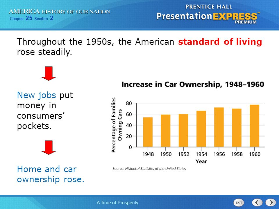 Chapter 25 Section 2 A Time of Prosperity Throughout the 1950s, the American standard of living rose steadily. Home and car ownership rose. New jobs p
