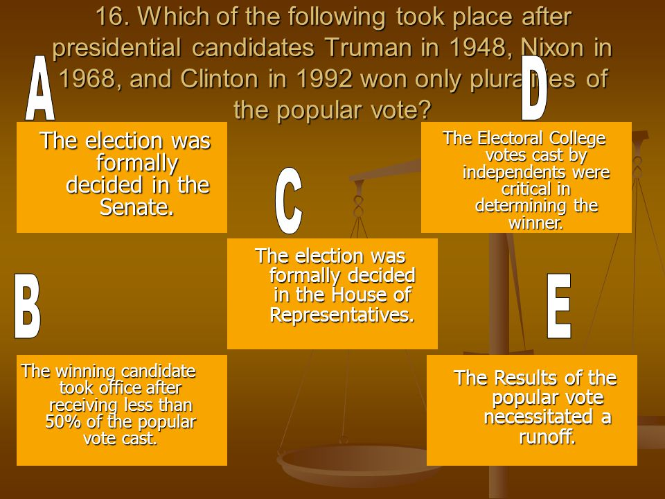 The election was formally decided in the Senate. The Electoral College votes cast by independents were critical in determining the winner. The winning