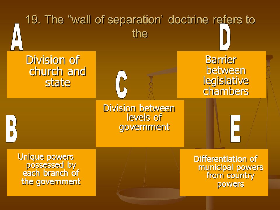 Division of church and state Barrier between legislative chambers Unique powers possessed by each branch of the government Division between levels of