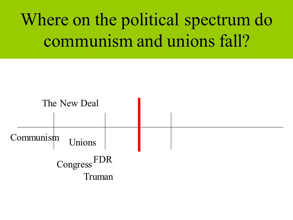 Where on the political spectrum do communism and unions fall? FDR Truman The New Deal Congress Communism Unions