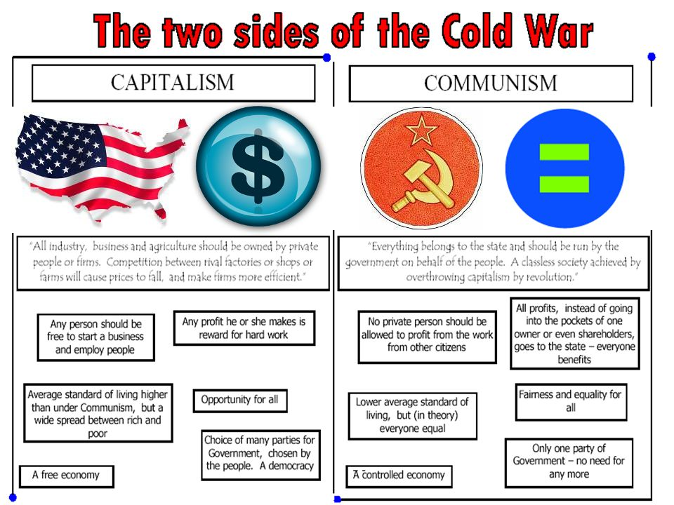 Causes of the Cold War Vladimir Lenin led the Bolsheviks in the Russian Revolution in 1917 The USA sent troops to fight the Red Army during the Russian Civil War In the 1920s, Americans feared the spread of Communism during the Red Scare After Lenin's death in 1924, Joseph Stalin became dictator of the USSR & started his Five Year Plans During WWII, the USA & USSR worked together to defeat the Axis Powers, but...
