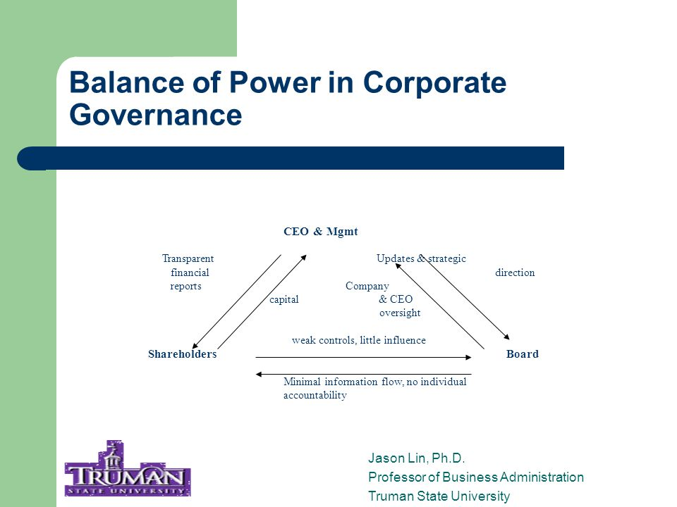 Balance of Power in Corporate Governance CEO & Mgmt Transparent Updates & strategic financial direction reports Company capital & CEO oversight weak controls, little influence Shareholders Board Minimal information flow, no individual accountability Jason Lin, Ph.D.