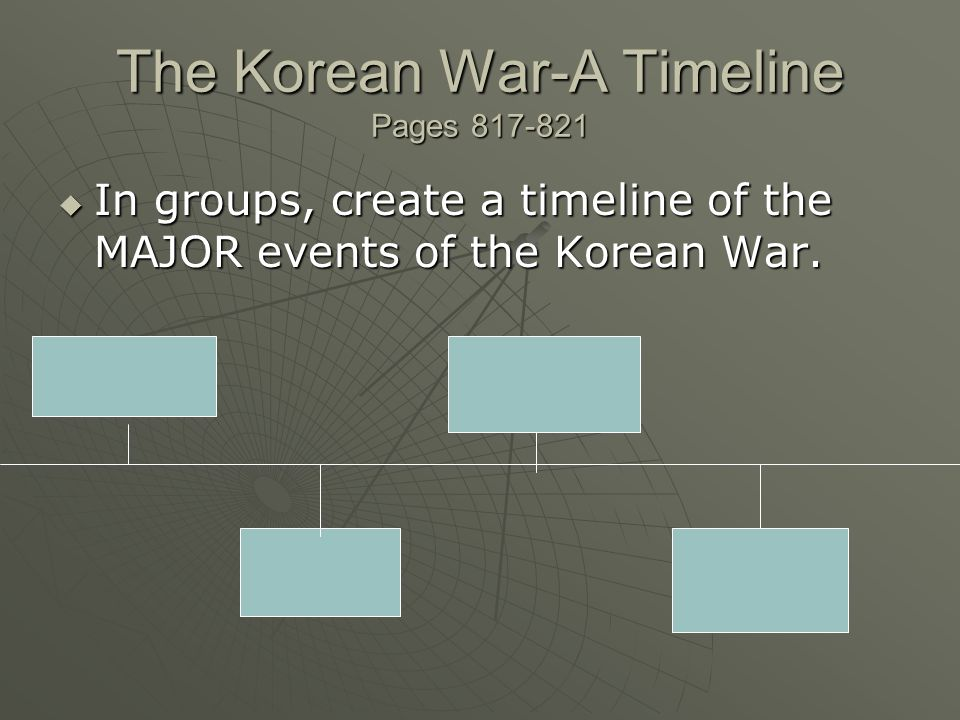 The Korean War-A Timeline Pages 817-821  In groups, create a timeline of the MAJOR events of the Korean War.
