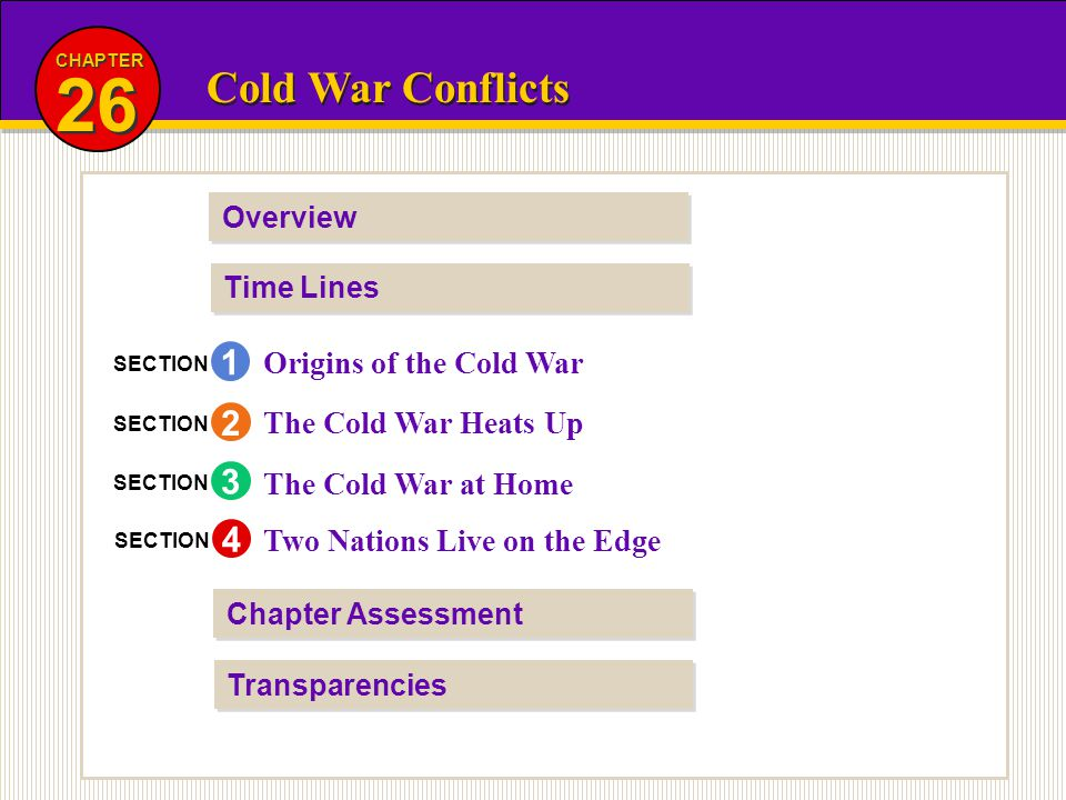 Cold War Conflicts 26 CHAPTER Overview Time Lines Transparencies Chapter Assessment Origins of the Cold War The Cold War Heats Up The Cold War at Home