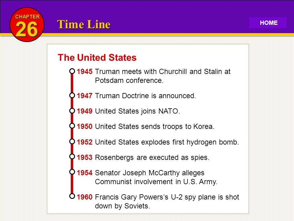 Time Line 26 CHAPTER The United States HOME 1950 United States sends troops to Korea. 1953 Rosenbergs are executed as spies. 1945 Truman meets with Ch