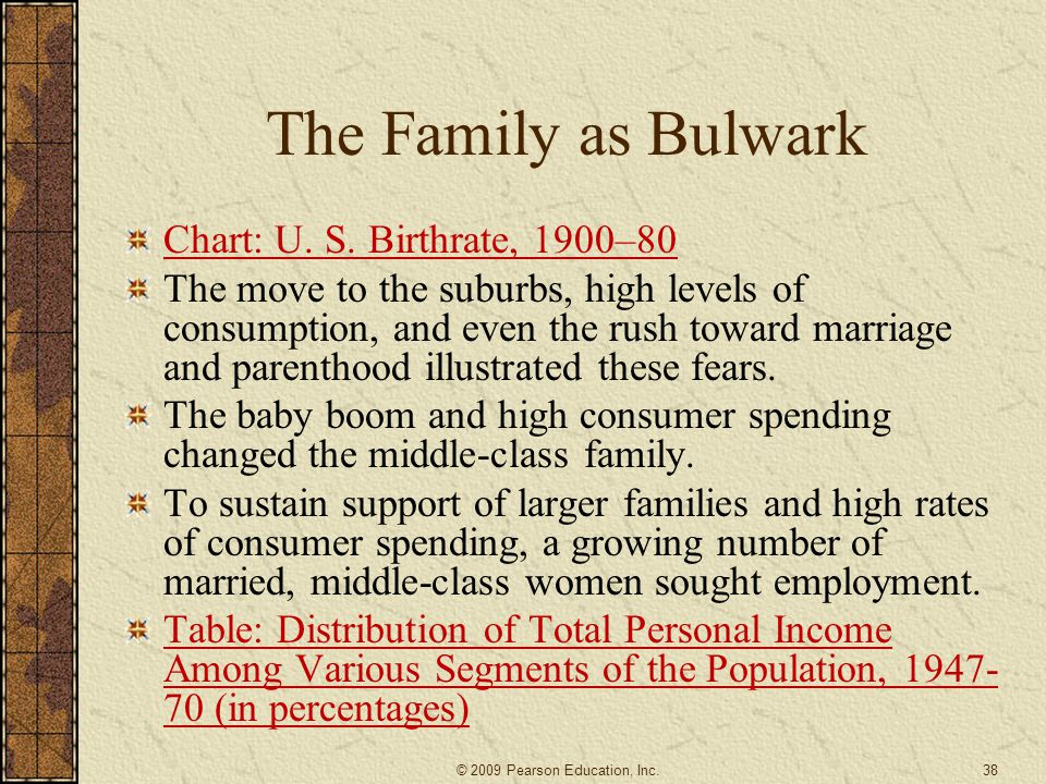The Family as Bulwark Chart: U. S. Birthrate, 1900–80 The move to the suburbs, high levels of consumption, and even the rush toward marriage and paren
