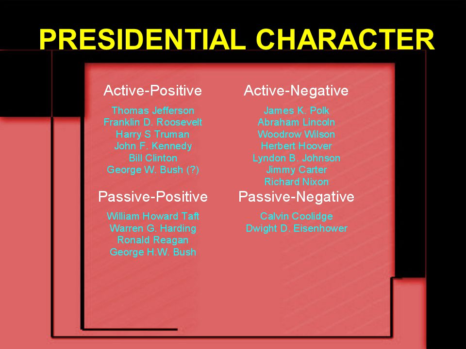 PRESIDENTIAL CHARACTER PositiveNegative Active ADAPTIVE: self-confident; flexible; creates opportunities for action; enjoys the exercise of power, does not take himself too seriously; optimistic; emphasizes the rational mastery of his environment; power used as a means to achieve beneficial results.
