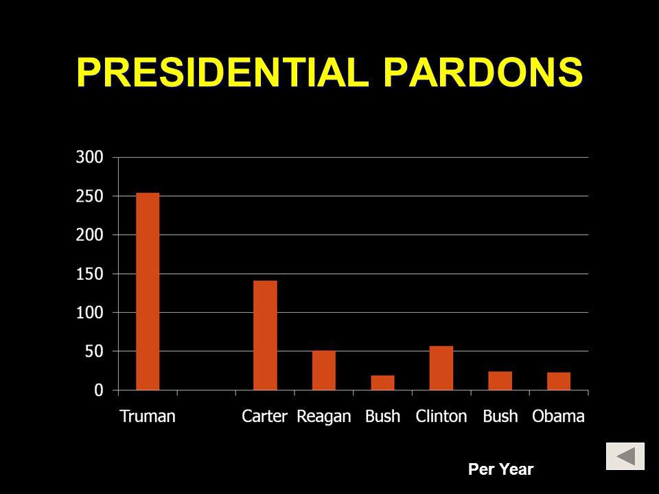 PRESIDENTIAL PARDONS Can a pardon be rejected. Can a pardon be rejected.