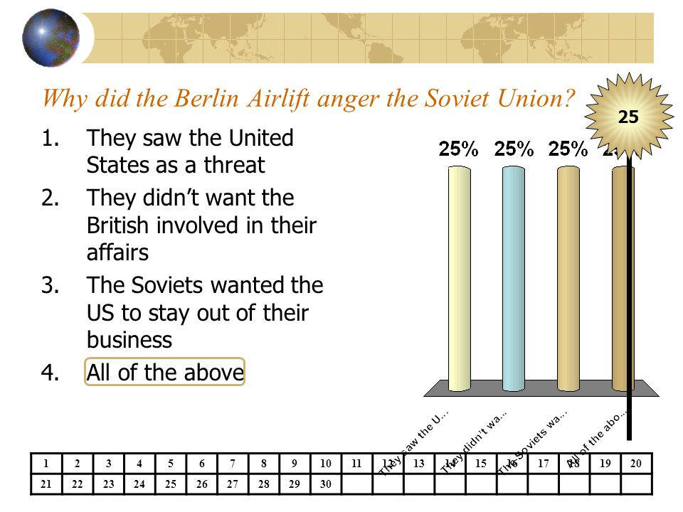 Why did the Berlin Airlift anger the Soviet Union? 1.They saw the United States as a threat 2.They didn't want the British involved in their affairs 3
