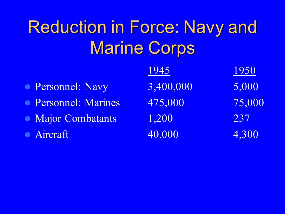 Reduction in Force: Navy and Marine Corps Personnel: Navy Personnel: Marines Major Combatants Aircraft 19451950 3,400,0005,000 475,00075,000 1,200237 40,0004,300