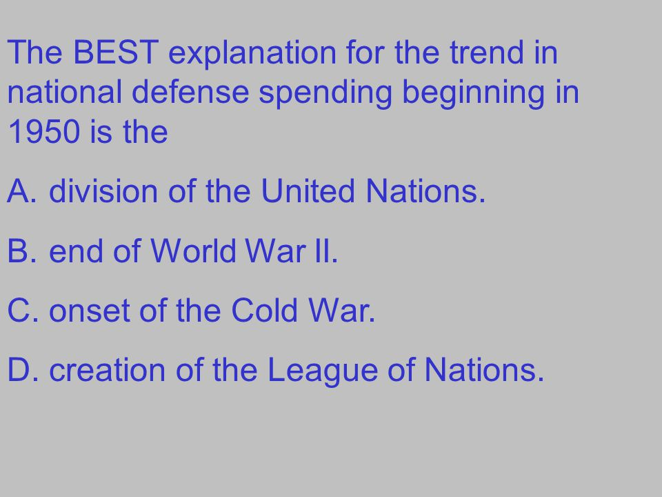 The BEST explanation for the trend in national defense spending beginning in 1950 is the A.division of the United Nations. B.end of World War II. C.on