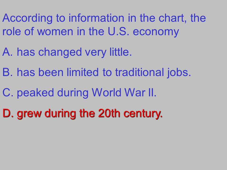 According to information in the chart, the role of women in the U.S. economy A.has changed very little. B.has been limited to traditional jobs. C.peak