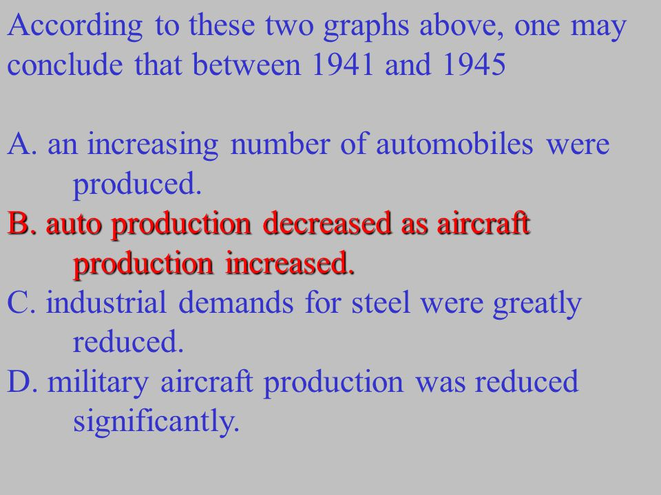 According to these two graphs above, one may conclude that between 1941 and 1945 A. an increasing number of automobiles were produced. B. auto product