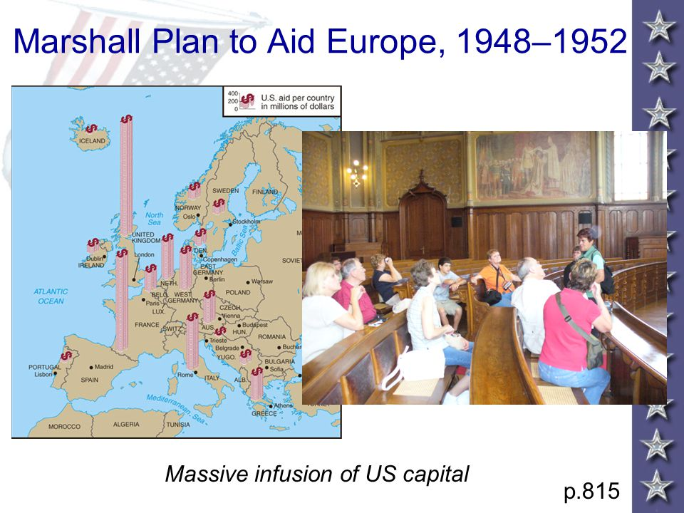 Marshall Plan to Aid Europe, 1948–1952 p.815 Massive infusion of US capital
