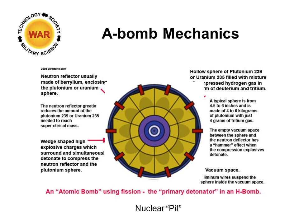 A-bomb Mechanics Nuclear Pit