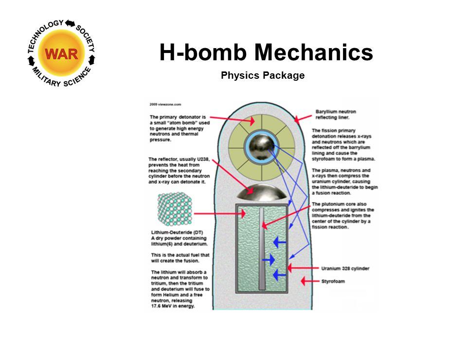 H-bomb Mechanics Physics Package