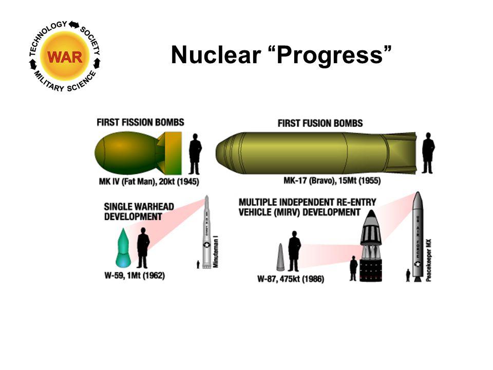 Nuclear Progress