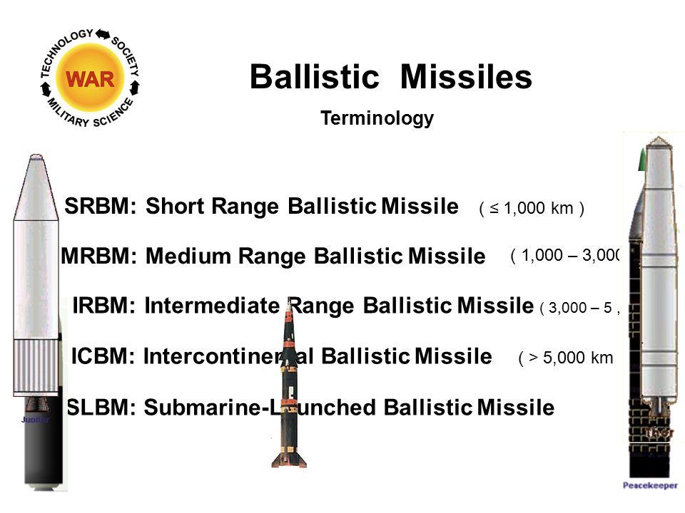 Ballistic Missiles Terminology SRBM: Short Range Ballistic Missile MRBM: Medium Range Ballistic Missile IRBM: Intermediate Range Ballistic Missile ICBM: Intercontinental Ballistic Missile ( ≤ 1,000 km ) ( 1,000 – 3,000 km ) ( 3,000 – 5,000 km ) ( > 5,000 km ) SLBM: Submarine-Launched Ballistic Missile