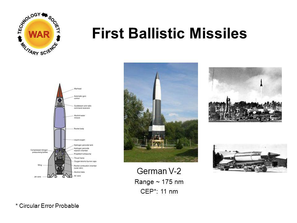 First Ballistic Missiles German V-2 Range ~ 175 nm CEP*: 11 nm * Circular Error Probable