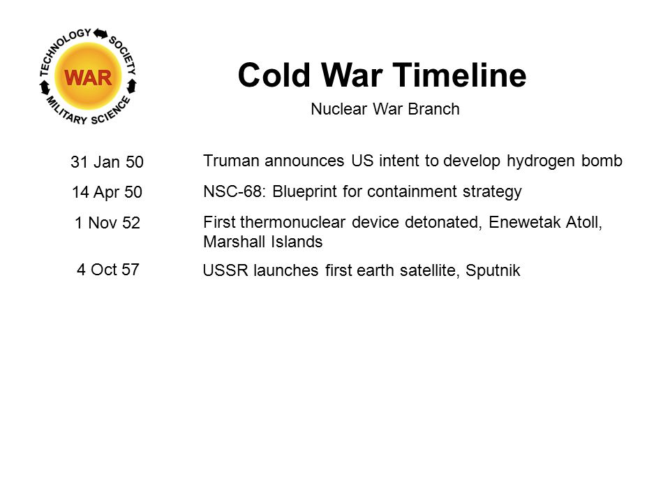 Cold War Timeline 31 Jan 50 Truman announces US intent to develop hydrogen bomb Nuclear War Branch 14 Apr 50 1 Nov 52 NSC-68: Blueprint for containment strategy First thermonuclear device detonated, Enewetak Atoll, Marshall Islands 4 Oct 57 USSR launches first earth satellite, Sputnik