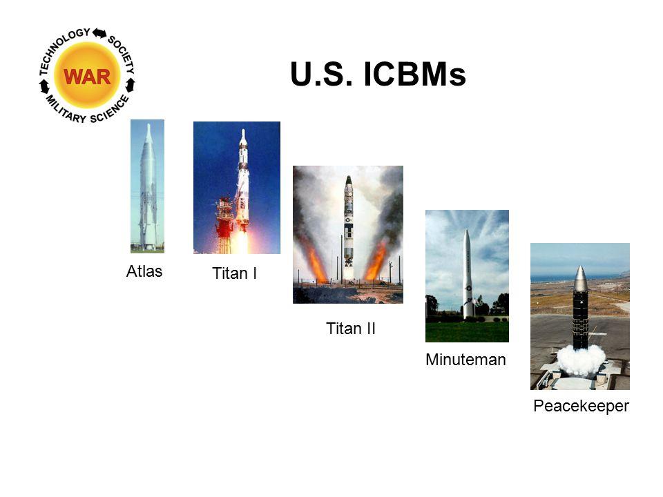 U.S. ICBMs Titan I Titan II Minuteman Peacekeeper Atlas